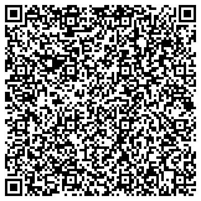 QR-код с контактной информацией организации Новые инженерно-промышленные изобретения экологических программ, ТОО