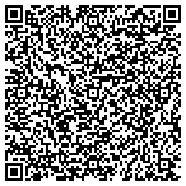 QR-код с контактной информацией организации Бонита Инжиниринг, Компания