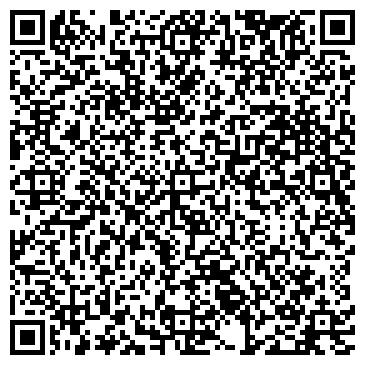 QR-код с контактной информацией организации Государственное предприятие Херсонский центр Облгосплодородие