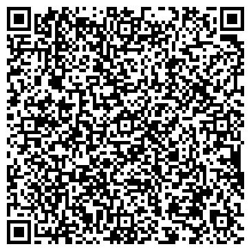 QR-код с контактной информацией организации Частное предприятие Энергоавтоматикасервис