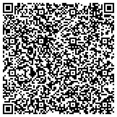 QR-код с контактной информацией организации Трикотажные Изделия Оптом
