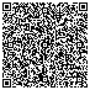 QR-код с контактной информацией организации ООО Формы для производства пеноблоков