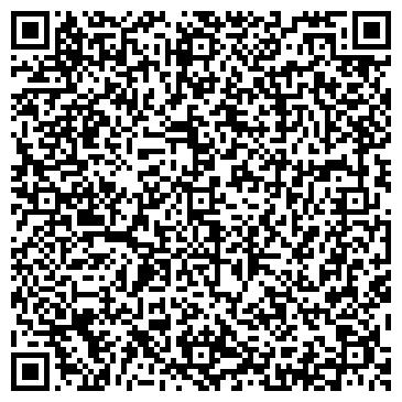 QR-код с контактной информацией организации СЕКТОР ГОРОДСКОГО ХОЗЯЙСТВА
