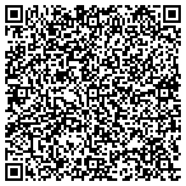 QR-код с контактной информацией организации РОСПОТРЕБНАДЗОР