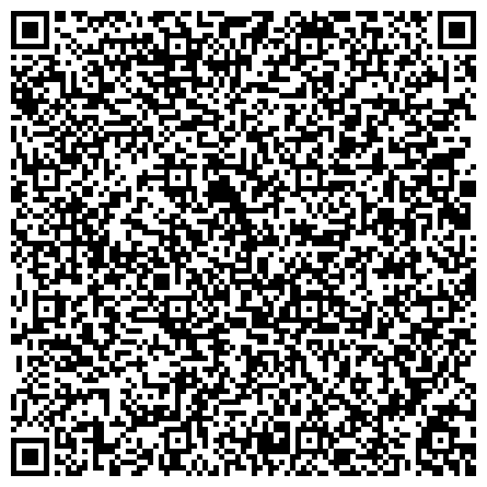 QR-код с контактной информацией организации Национальное объединение саморегулируемых организаций управляющих недвижимостью