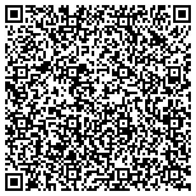 QR-код с контактной информацией организации ТАРХАНЫ ГУБЕРНСКИЙ БАНК ОАО КАМЕНСКИЙ ДОПОЛНИТЕЛЬНЫЙ ОФИС