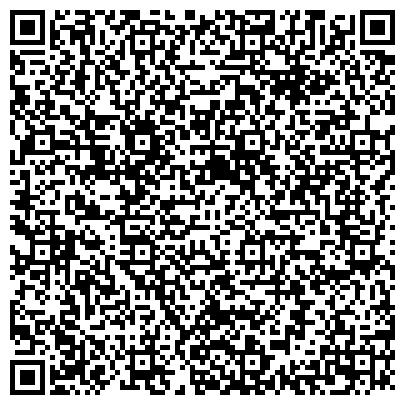 QR-код с контактной информацией организации ЦЕНТР ЗАНЯТОСТИ НАСЕЛЕНИЯ СЕВЕРО-ВОСТОЧНОГО АДМИНИСТРАТИВНОГО ОКРУГА