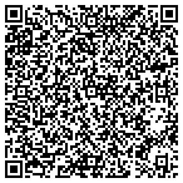 QR-код с контактной информацией организации АГЕНТСТВО НОМЕР СЕМЬ