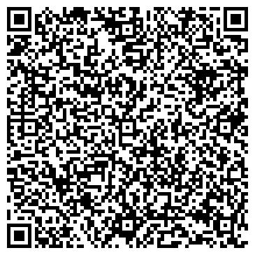 QR-код с контактной информацией организации АТЛАНТ-М ТУШИНО