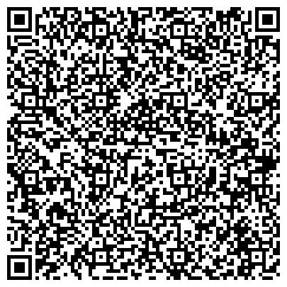 QR-код с контактной информацией организации НИИ НЕОТЛОЖНОЙ ДЕТСКОЙ ХИРУРГИИ И ТРАВМАТОЛОГИИ