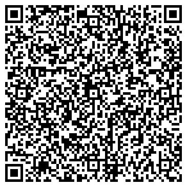 QR-код с контактной информацией организации АСТПРОМ ГРУПП