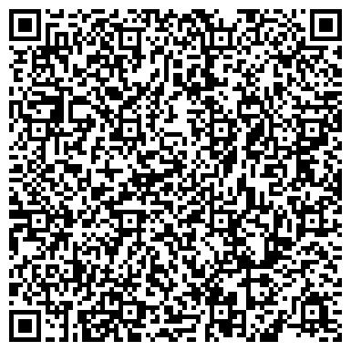 QR-код с контактной информацией организации ЗАО «Омутнинский металлургический завод»