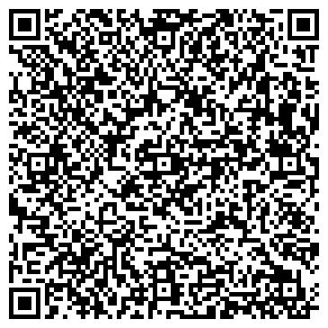 QR-код с контактной информацией организации НЕЗАВИСИМОСТЬ LAND ROVER ЮГ