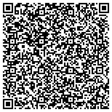 QR-код с контактной информацией организации Дополнительный офис № 7977/0983