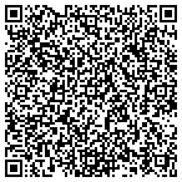 QR-код с контактной информацией организации ИНВЕСТТОРГБАНК АКБ