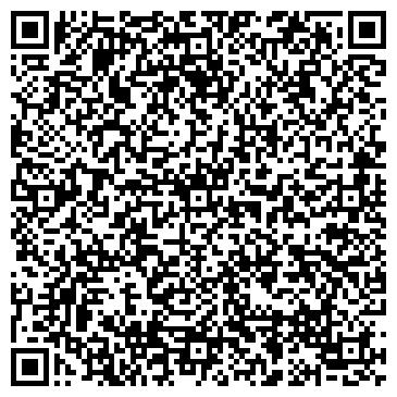 QR-код с контактной информацией организации ЭКОНОМИЧЕСКИЙ СОЮЗ БАНК КБ