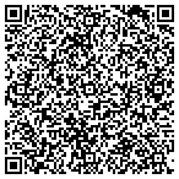 QR-код с контактной информацией организации АРЕНДА ЖИЛЬЯ ИНФОРМАЦИОННОЕ АГЕНТСТВО, ЧП