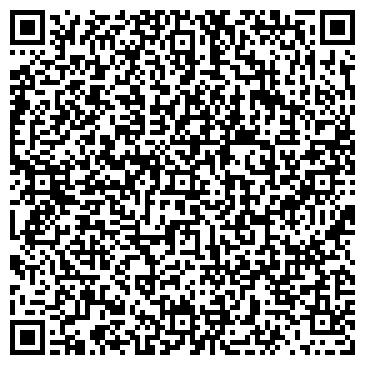 QR-код с контактной информацией организации РУССКИЕ ИНВЕСТОРЫ