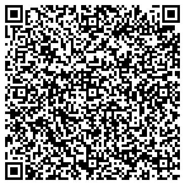 QR-код с контактной информацией организации НЕДВИЖИМОСТЬ В БОЛГАРИИ