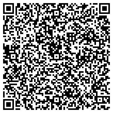 QR-код с контактной информацией организации ФИНАНСОВО-ЭКОНОМИЧЕСКИЙ ОТДЕЛ