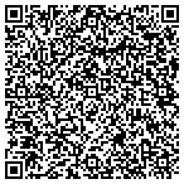 QR-код с контактной информацией организации ШКОЛА № 789