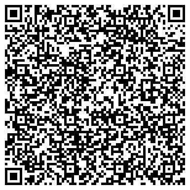 QR-код с контактной информацией организации ШКОЛА № 14 ИМ. Е.М. РУДНЕВОЙ