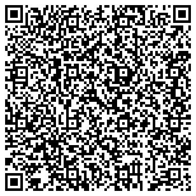 QR-код с контактной информацией организации Ново-Милетская амбулатория