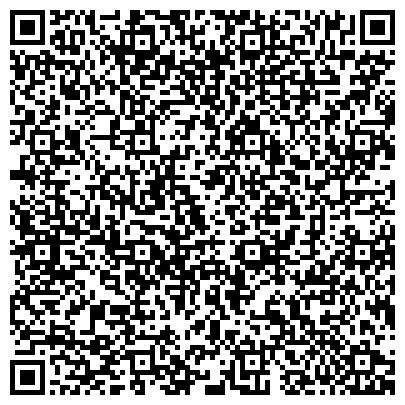 QR-код с контактной информацией организации Отдел потребительского рынка, бытвых услуг и защиты прав потребителей