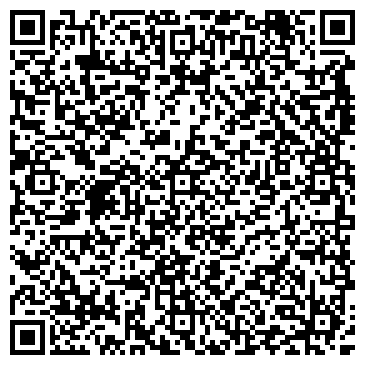 QR-код с контактной информацией организации Отдел земли