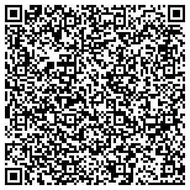 QR-код с контактной информацией организации Отдел казначейского исполнения бюджета