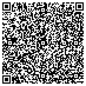 QR-код с контактной информацией организации Отдел мобилизационной работы