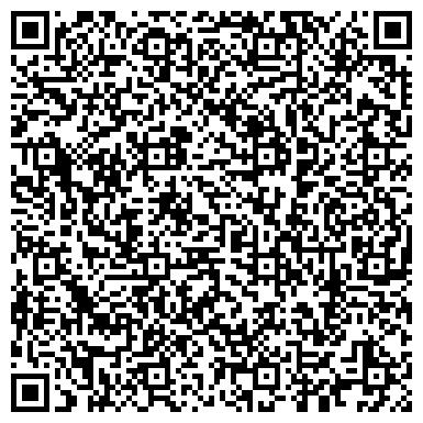 QR-код с контактной информацией организации Отдел социально-экономического развития и тарифов