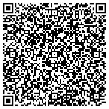 QR-код с контактной информацией организации По охране труда и социально-трудовым отношениям