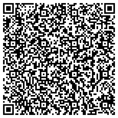 QR-код с контактной информацией организации Промышленности, предпринимательства и потребительского рынка