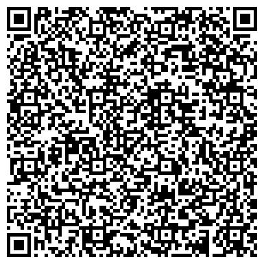 QR-код с контактной информацией организации Режимно-секретный отдел