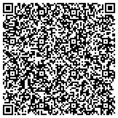 QR-код с контактной информацией организации Группа по согласованию проектов перепланировок и строительства