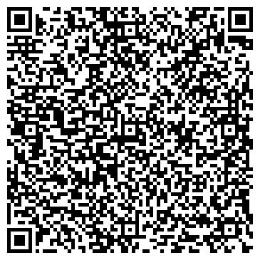 QR-код с контактной информацией организации ПСИХОНЕВРОЛОГИЧЕСКИЙ ИНТЕРНАТ № 10
