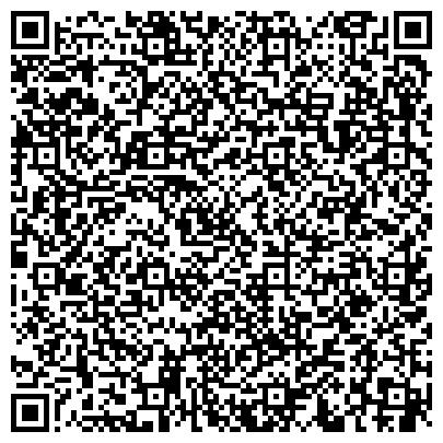 QR-код с контактной информацией организации ГОРОДСКАЯ БОЛЬНИЦА Г. МОСКОВСКИЙ