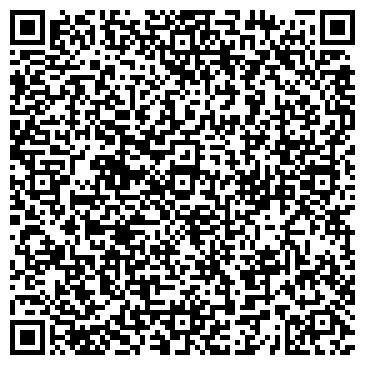 QR-код с контактной информацией организации Кожно-венерологическое диспансерное отделение