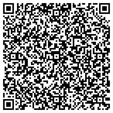 QR-код с контактной информацией организации Аналитический отдел