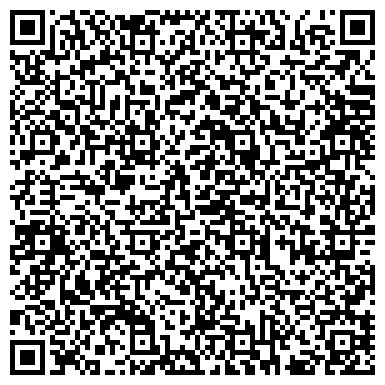 QR-код с контактной информацией организации Отдел сельского хозяйства