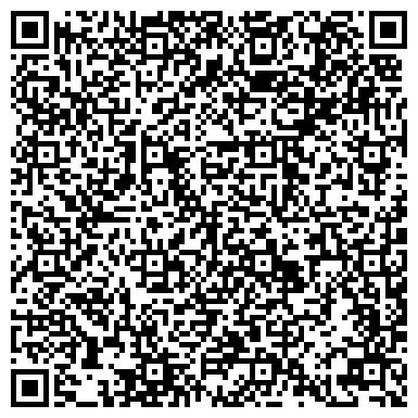 QR-код с контактной информацией организации СЕЛЬСКОГО ПОСЕЛЕНИЯ ФИЛИМОНКОВСКОЕ