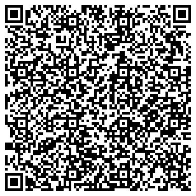 QR-код с контактной информацией организации Институт Внешней Торговли Италии