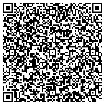 QR-код с контактной информацией организации САНАТОРИЙ
