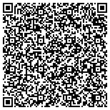 QR-код с контактной информацией организации СБЕРБАНК РОССИИ ОАО, ЛЮБЕРЕЦКОЕ ОТДЕЛЕНИЕ № 7809