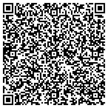 QR-код с контактной информацией организации Военно-мобилизационный отдел