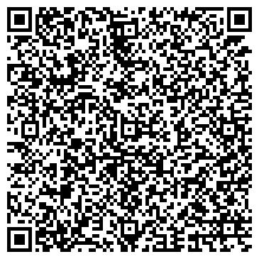 QR-код с контактной информацией организации Инвестиций и муниципального заказа