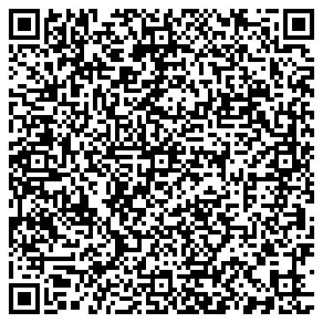 QR-код с контактной информацией организации АВАНГАРД ЭКСПРЕСС БАНК