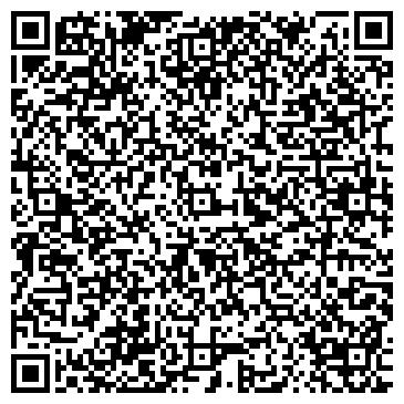 QR-код с контактной информацией организации ИНСТИТУТ РОССИЙСКОЙ ИСТОРИИ РАН