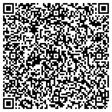 QR-код с контактной информацией организации ЧАСТНОЕ АГЕНТСТВО НЕДВИЖИМОСТИ